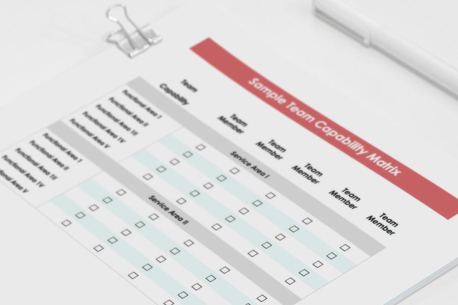 Sample teaming capability matrix